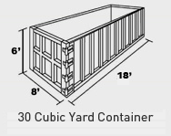 30 yard short container